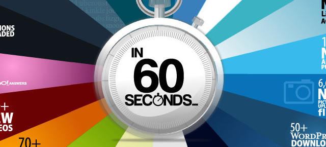 The web in 60 seconds